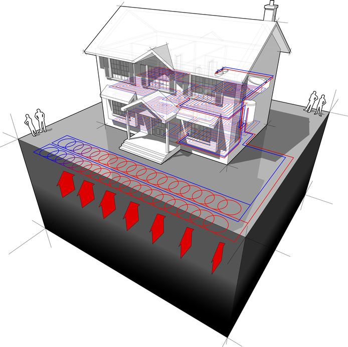 Sposoby ułożenia poziomego wymiennika ciepła